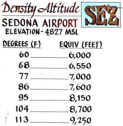 KSEZ-Density-Alts